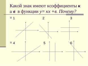 Какой знак имеют коэффициенты к и в в функции у= кх +в. Почему? 1 2 3 4 5 6