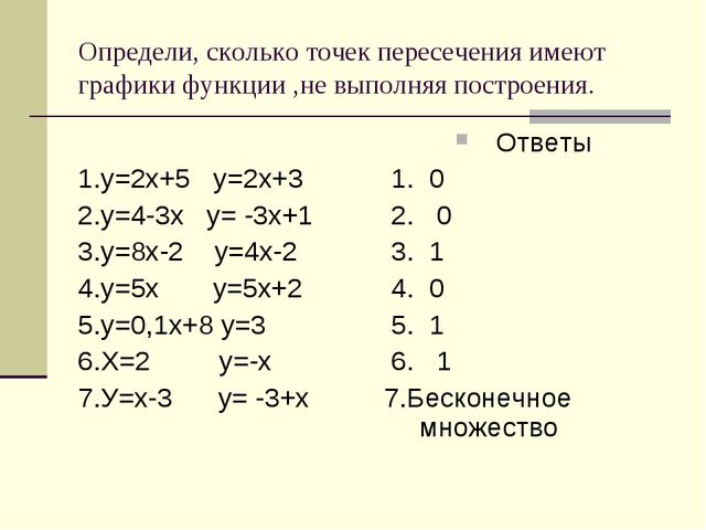 Определи, сколько точек пересечения имеют графики функции ,не выполняя постро...