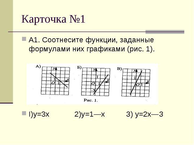 Карточка №1 А1. Соотнесите функции, заданные формулами них графиками (рис. 1)...
