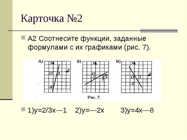 Карточка №2 А2 Соотнесите функции, заданные формулами с их графиками (рис. 7)...