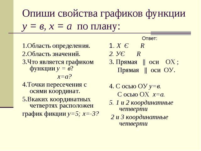 Опиши свойства графиков функции у = в, х = а по плану: 1.Область определения....