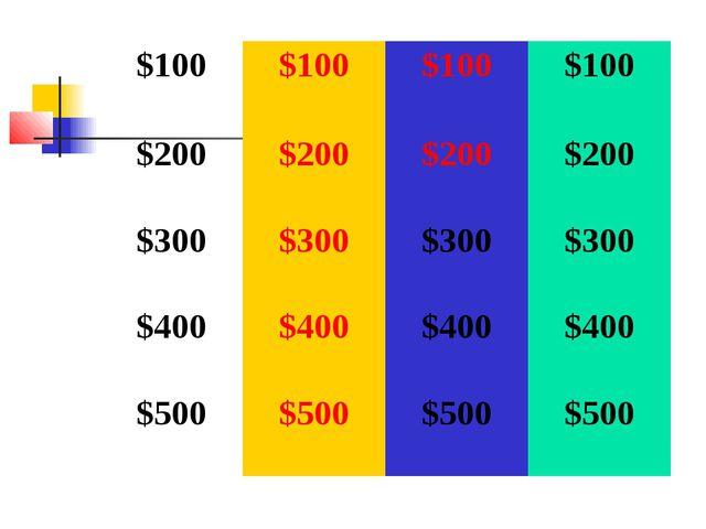 $100$100$100$100 $200$200$200$200 $300$300$300$300 $400$400$400$4...