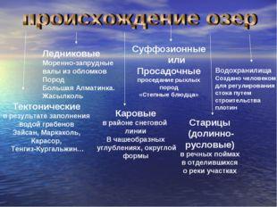 Тектонические в результате заполнения водой грабенов Зайсан, Маркаколь, Карас