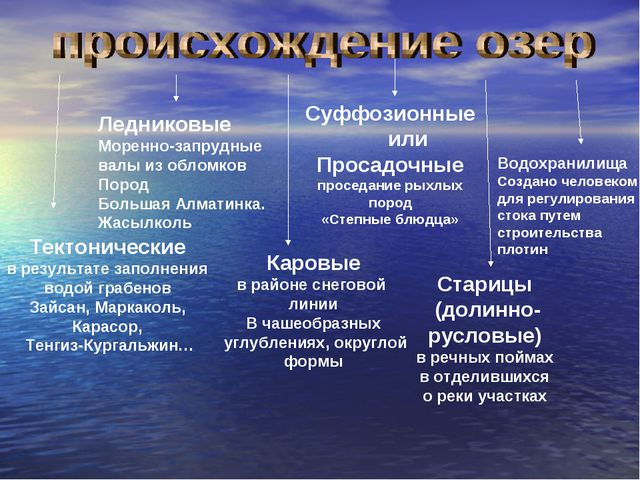 Тектонические в результате заполнения водой грабенов Зайсан, Маркаколь, Карас...