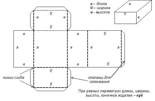 C:\Users\Евгения\Pictures\upakovka_1.jpg