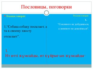 """Пословицы, поговорки Казахи говорят: 1.""""Собака собаку посылает, а та к своему"""