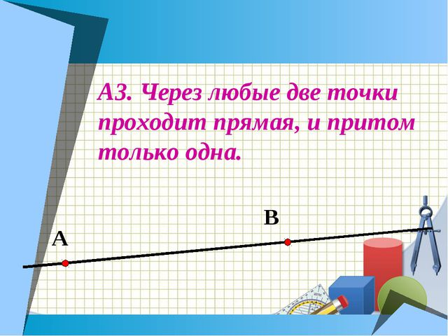 А3. Через любые две точки проходит прямая, и притом только одна. А В