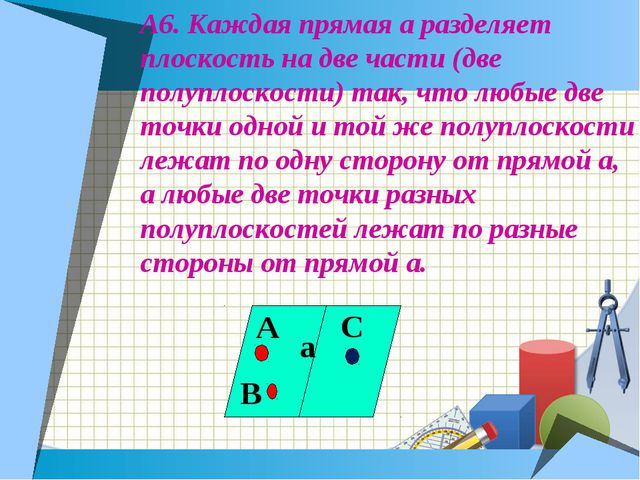 А6. Каждая прямая а разделяет плоскость на две части (две полуплоскости) так,...