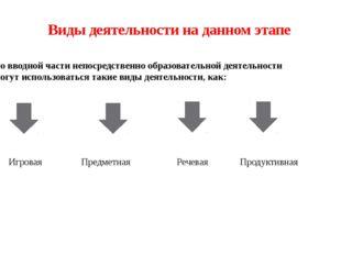 Виды деятельности на данном этапе Во вводной части непосредственно образовате