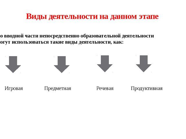 Виды деятельности на данном этапе Во вводной части непосредственно образовате...