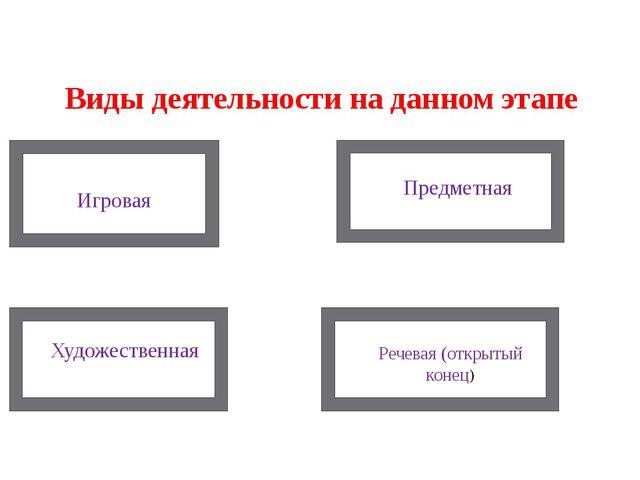 Виды деятельности на данном этапе Игровая Предметная Художественная Речевая (...