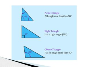 Acute Triangle All angles are less than 90° Right Triangle Has a right angle