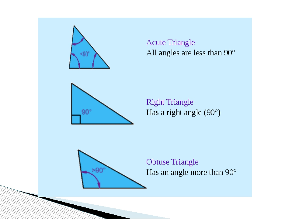 Acute Triangle All angles are less than 90° Right Triangle Has a right angle...