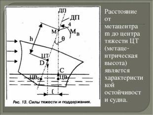 Расстояние от метацентра m до центра тяжести ЦТ (метаце-нтрическая высота)