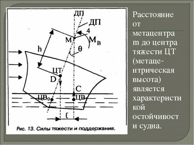 Расстояние от метацентра m до центра тяжести ЦТ (метаце-нтрическая высота)...