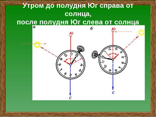 Утром до полудня Юг справа от солнца, после полудня Юг слева от солнца утро в...