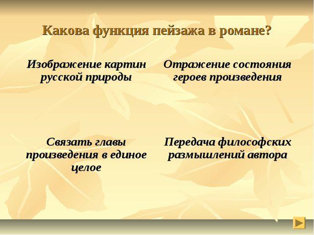 Какова функция пейзажа в романе? Изображение картин русской природыОтражение...
