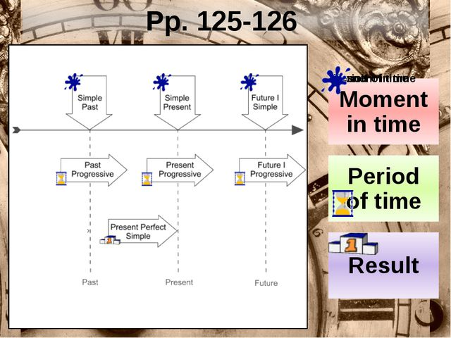 Pp. 125-126