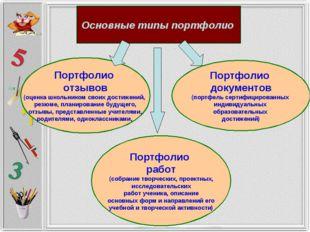 Основные типы портфолио Портфолио отзывов (оценка школьником своих достижений