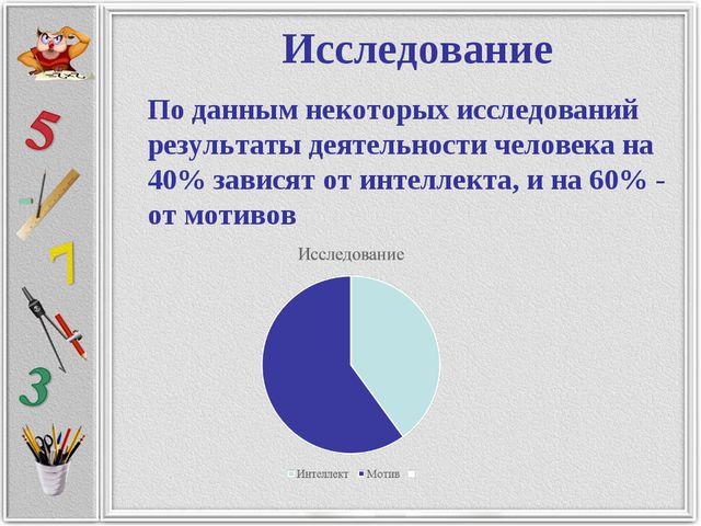 Исследование По данным некоторых исследований результаты деятельности человек...