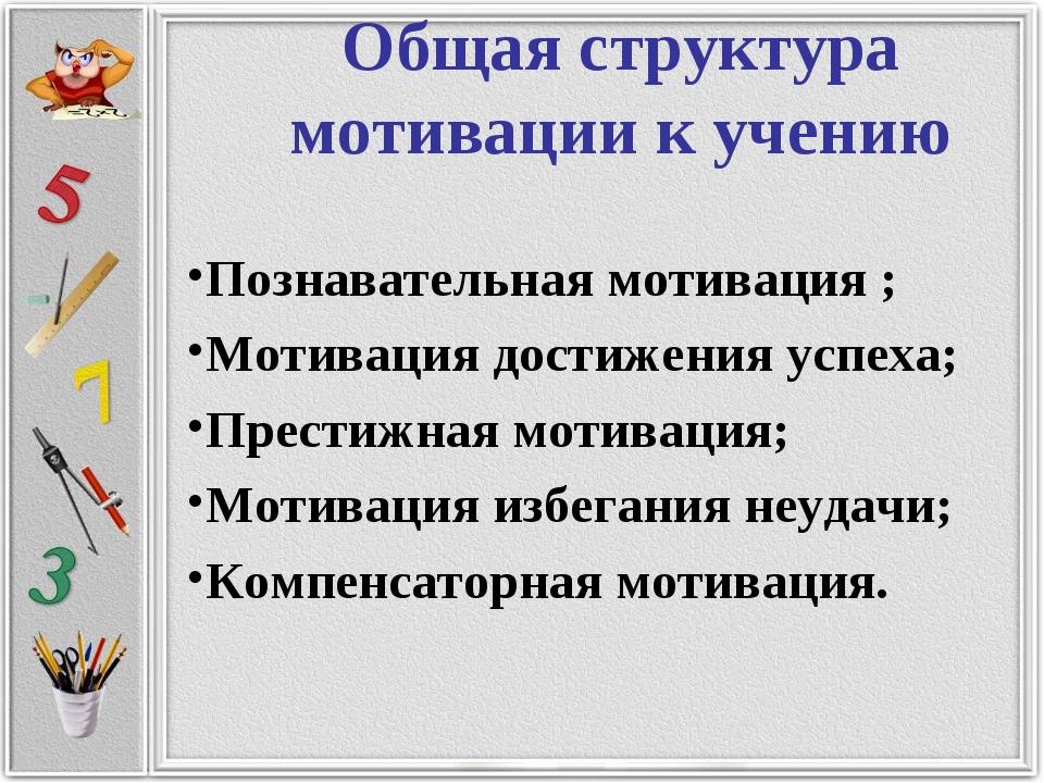 Общая структура мотивации к учению Познавательная мотивация ; Мотивация дости...