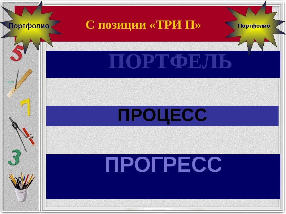 ПОРТФЕЛЬ С позиции «ТРИ П» Портфолио Портфолио ПРОЦЕСС ПРОГРЕСС