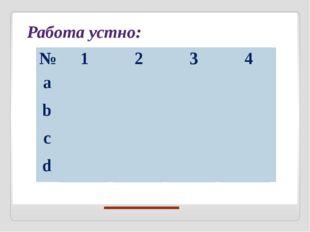 План исследования функции: 1) D(f) – область определения функции. 2) E(f) –