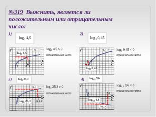 Обучающий тест Какие из следующих графиков не могут быть графиком функции Поч