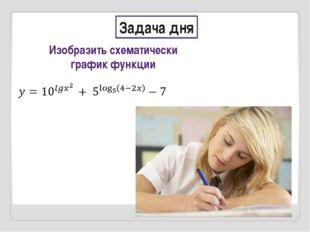 Задача дня Изобразить схематически график функции