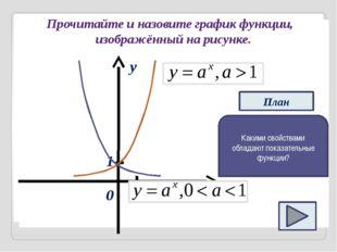 Прочитайте и назовите график функции, изображённый на рисунке. 0 y 1 1 x Пла