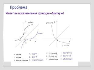 Примеры нахождения обратных функций: Найти функцию, обратную к функции y=3x+