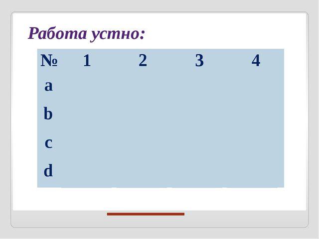 План исследования функции: 1) D(f) – область определения функции. 2) E(f) –...