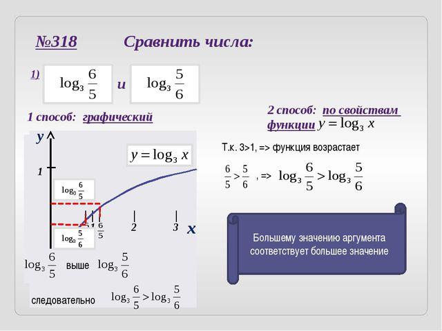 №319 Выяснить, является ли положительным или отрицательным число: 1) 1 5 4 4,...