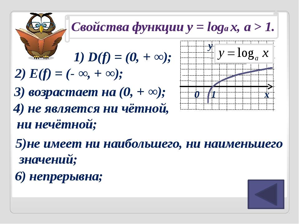 через у 1) D(f) = (0, + ∞); 2) E(f) = (- ∞, + ∞); 3) возрастает на (0, + ∞);...