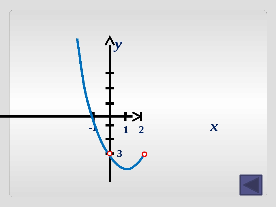 Список литературы •Алгебра и начала анализа: Учеб. Для 10-11 кл. общеобразова...