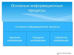 Основные информационные процессы © МАОУ СОШ №9 Захаров К.В. Основные информац