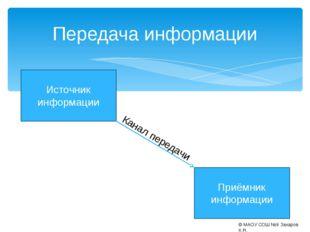 Передача информации Источник информации Приёмник информации Канал передачи ©