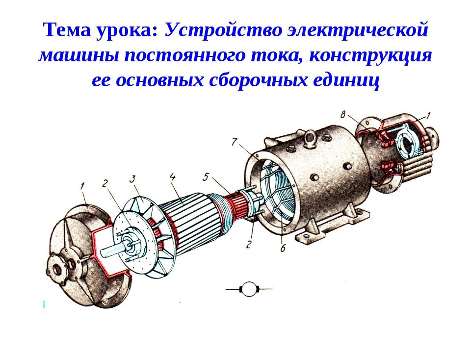 Тема урока: Устройство электрической машины постоянного тока, конструкция ее...