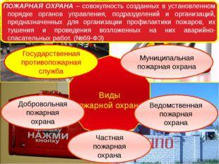 ПОЖАРНАЯ ОХРАНА – совокупность созданных в установленном порядке органов упра