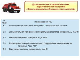 Дополнительная профессиональная образовательная программа «Подготовка водител