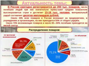 В России ежегодно регистрируется до 200 тыс. пожаров, число погибших людей п