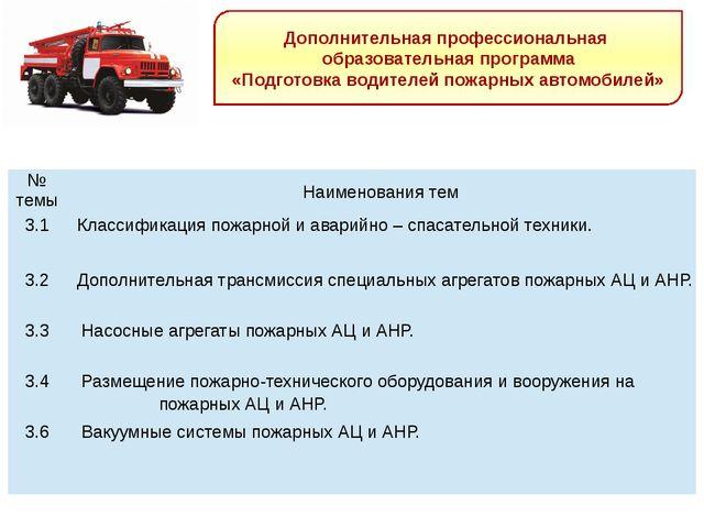 Дополнительная профессиональная образовательная программа «Подготовка водител...
