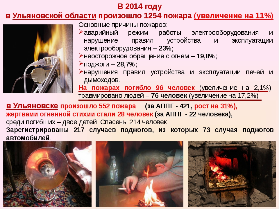 Основные причины пожаров: аварийный режим работы электрооборудования и наруш...