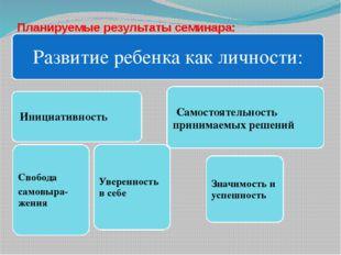 Планируемые результаты семинара: