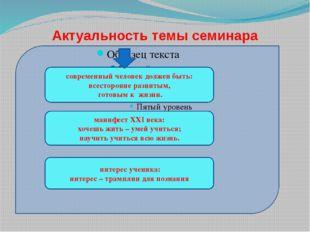 Актуальность темы семинара современный человек должен быть: всесторонне разви