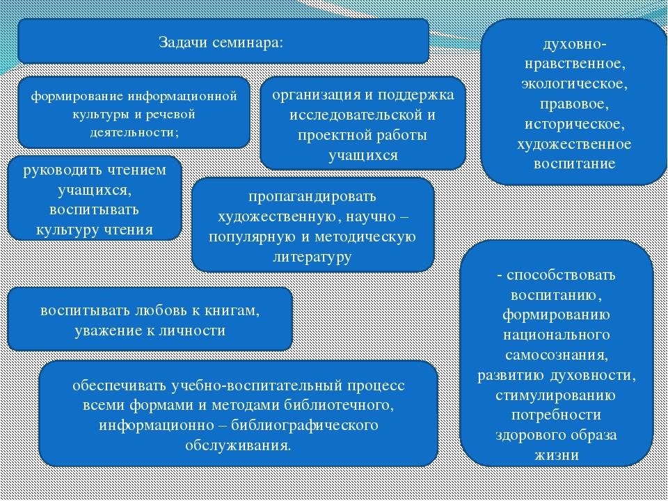 Задачи семинара: руководить чтением учащихся, воспитывать культуру чтения пр...