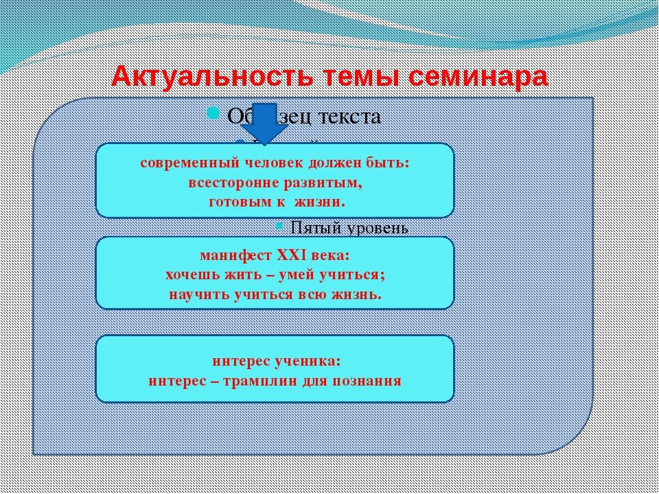 Актуальность темы семинара современный человек должен быть: всесторонне разви...