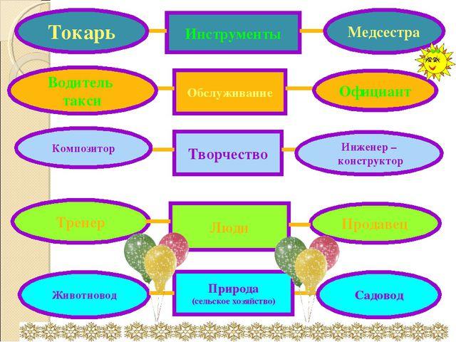 Инструменты Обслуживание Творчество Люди Продавец Тренер Природа (сельское хо...