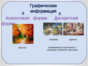 Аналоговая форма Дискретная форма Графическая информация картина мозайка фре
