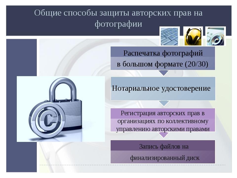 как защитить авторство фотографии в интернете пожалуйста теги